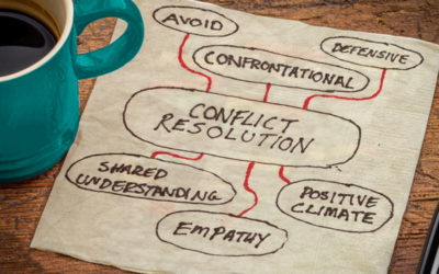 Napkin with conflict resolution bubble map drawn on it in penp